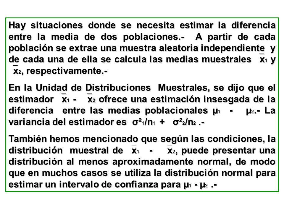 Hay situaciones donde se necesita estimar la diferencia entre la media de dos poblaciones.- A partir de cada población se extrae una muestra aleatoria independiente y de cada una de ella se calcula las medias muestrales x1 y x2, respectivamente.-