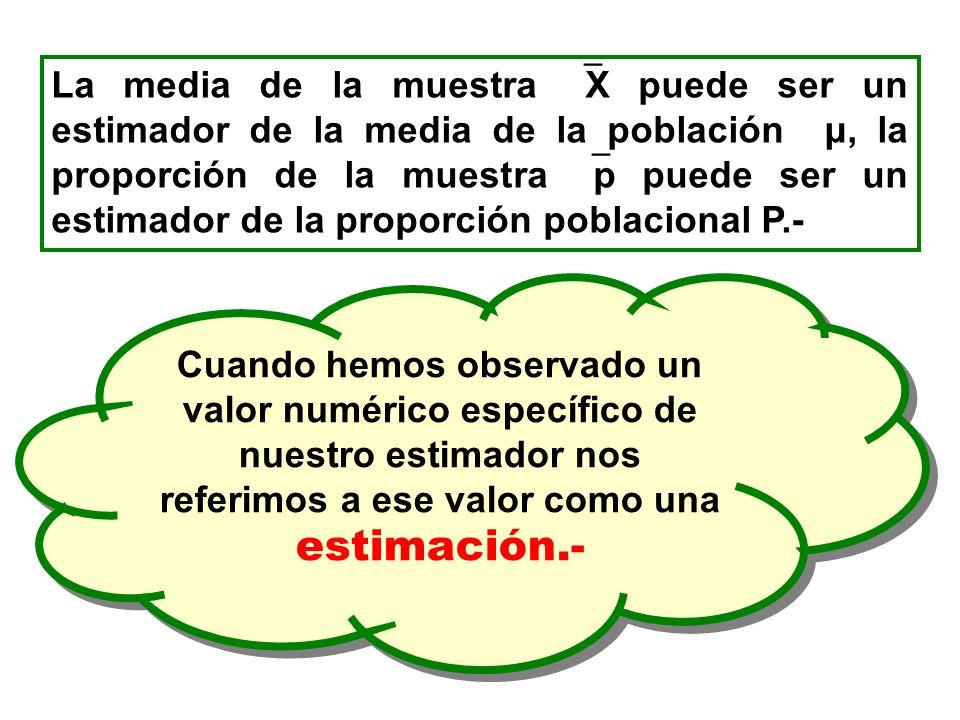 La media de la muestra X puede ser un estimador de la media de la población μ, la proporción de la muestra p puede ser un estimador de la proporción poblacional P.-