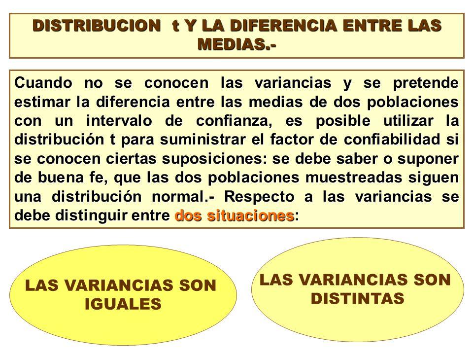 DISTRIBUCION t Y LA DIFERENCIA ENTRE LAS MEDIAS.-