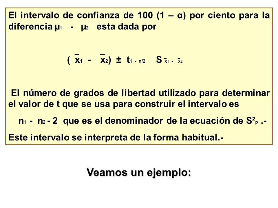 El intervalo de confianza de 100 (1 – α) por ciento para la diferencia µ1 - µ2 esta dada por