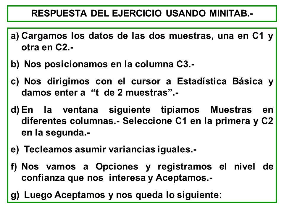 RESPUESTA DEL EJERCICIO USANDO MINITAB.-