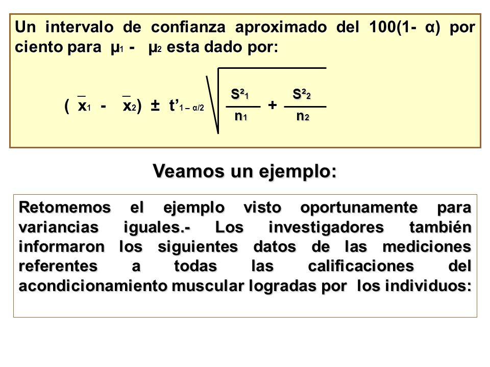 Un intervalo de confianza aproximado del 100(1- α) por ciento para µ1 - µ2 esta dado por: