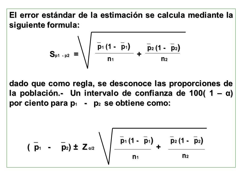 El error estándar de la estimación se calcula mediante la siguiente formula: