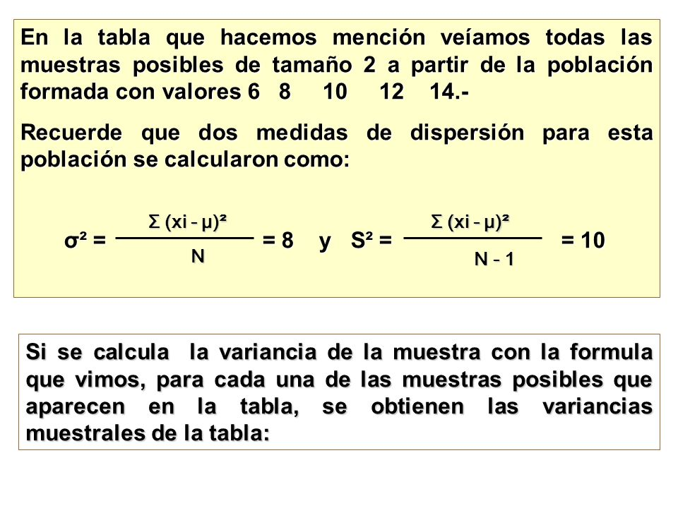En la tabla que hacemos mención veíamos todas las muestras posibles de tamaño 2 a partir de la población formada con valores 6 8 10 12 14.-