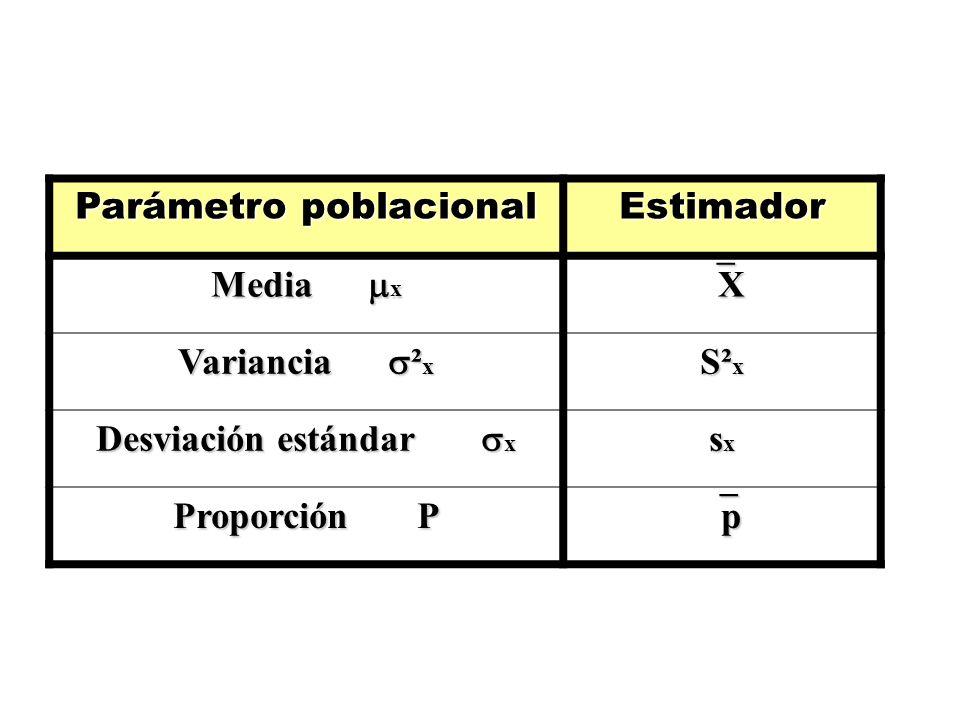 Parámetro poblacional Desviación estándar x