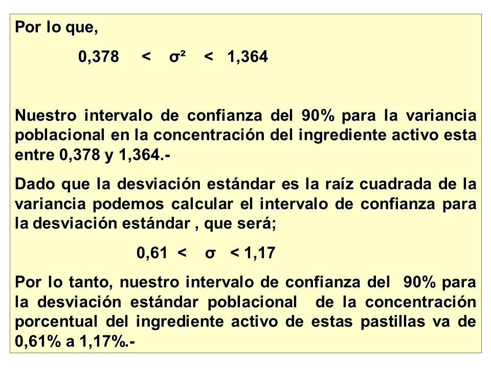Por lo que, 0,378 < σ² < 1,364.