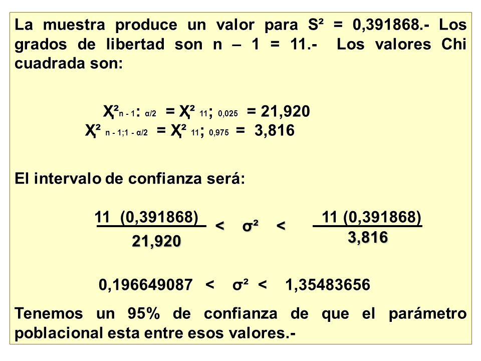La muestra produce un valor para S² = 0,391868