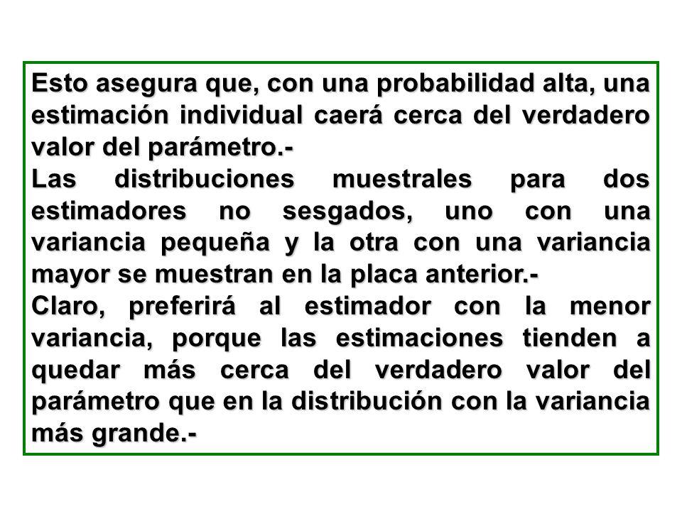 Esto asegura que, con una probabilidad alta, una estimación individual caerá cerca del verdadero valor del parámetro.-