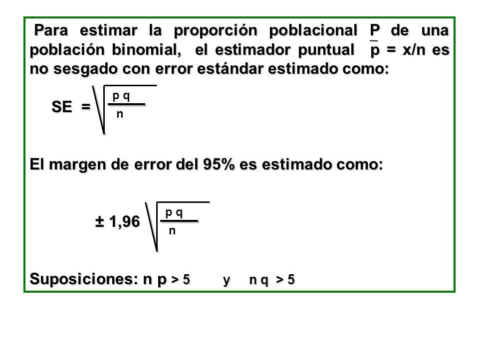 El margen de error del 95% es estimado como: