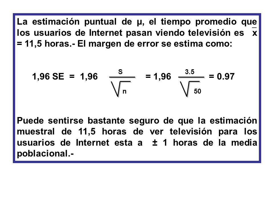 La estimación puntual de μ, el tiempo promedio que los usuarios de Internet pasan viendo televisión es x = 11,5 horas.- El margen de error se estima como: