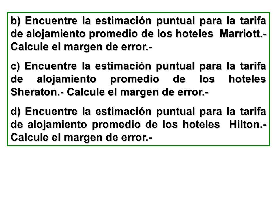 b) Encuentre la estimación puntual para la tarifa de alojamiento promedio de los hoteles Marriott.- Calcule el margen de error.-