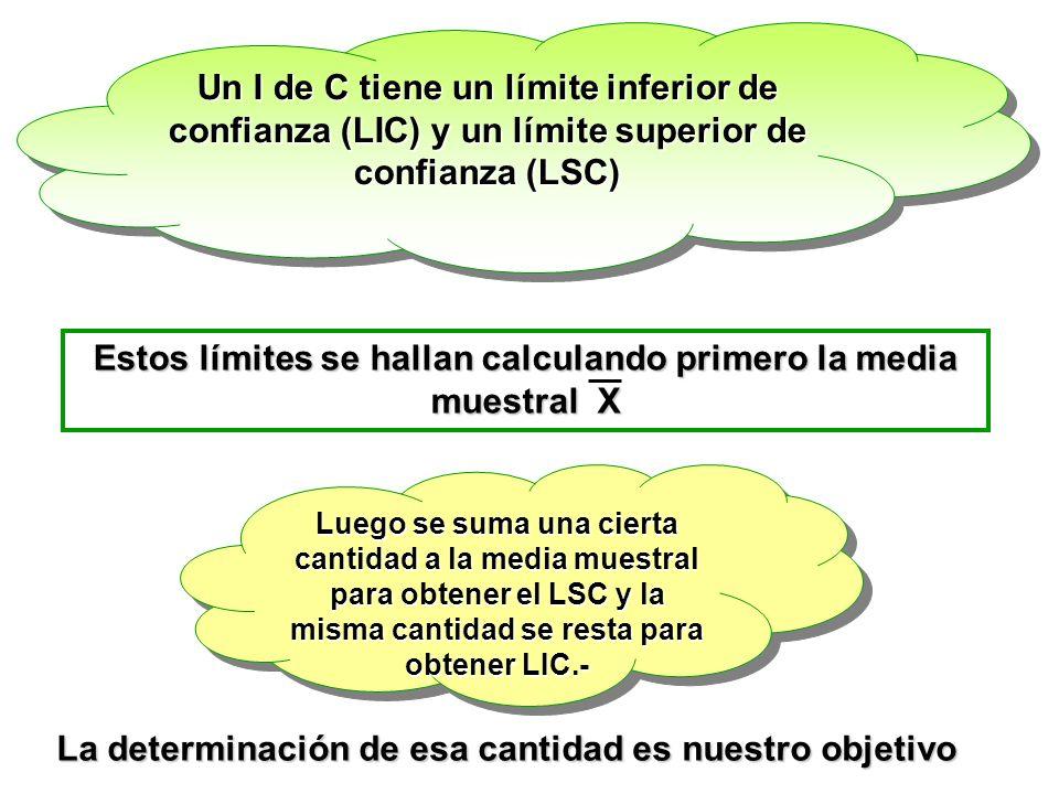 Estos límites se hallan calculando primero la media muestral X