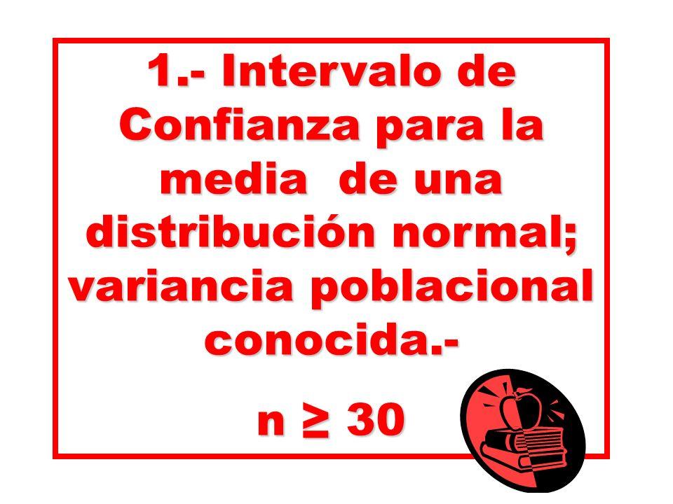 1.- Intervalo de Confianza para la media de una distribución normal; variancia poblacional conocida.-