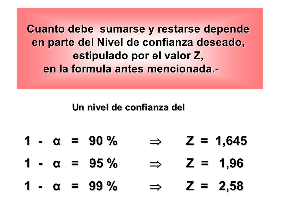 1 - α = 90 %  Z = 1,645 - α = 95 %  Z = 1,96 1 - α = 99 %  Z = 2,58