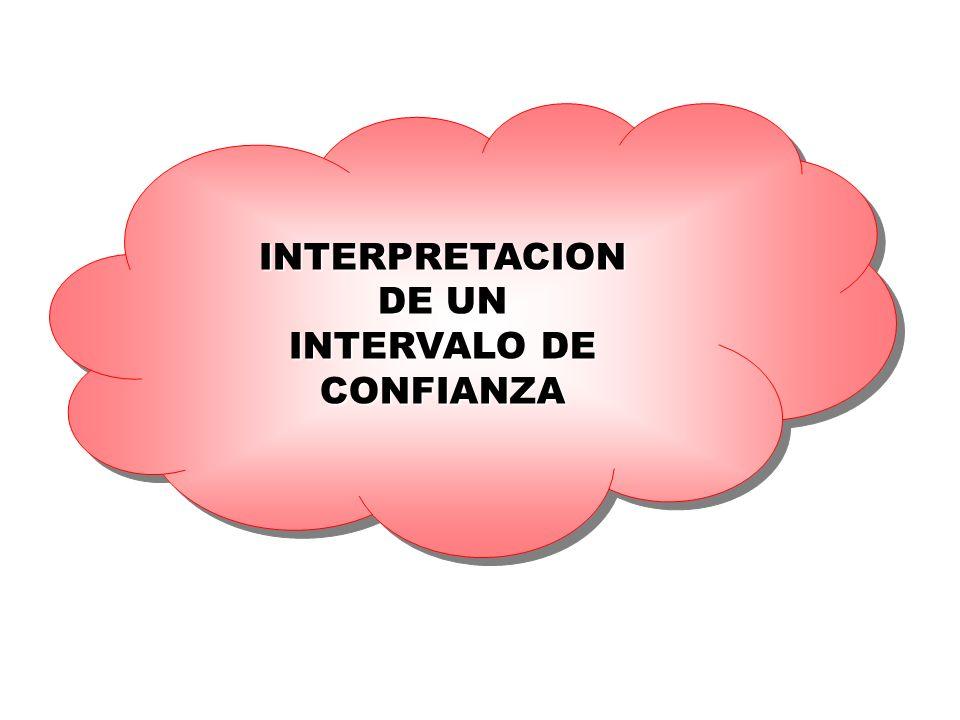 INTERVALO DE CONFIANZA