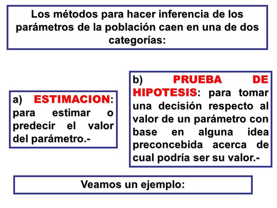 Los métodos para hacer inferencia de los parámetros de la población caen en una de dos categorías: