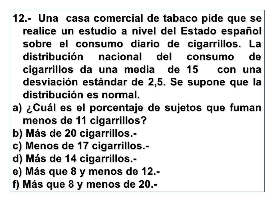 12.- Una casa comercial de tabaco pide que se realice un estudio a nivel del Estado español sobre el consumo diario de cigarrillos. La distribución nacional del consumo de cigarrillos da una media de 15 con una desviación estándar de 2,5. Se supone que la distribución es normal.