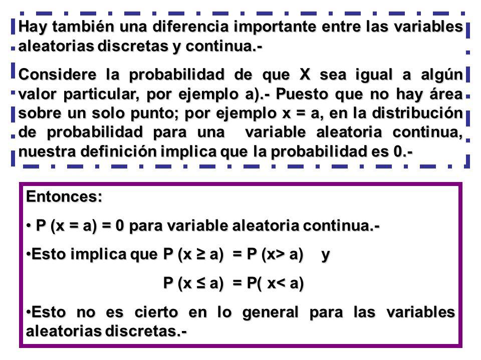 Hay también una diferencia importante entre las variables aleatorias discretas y continua.-