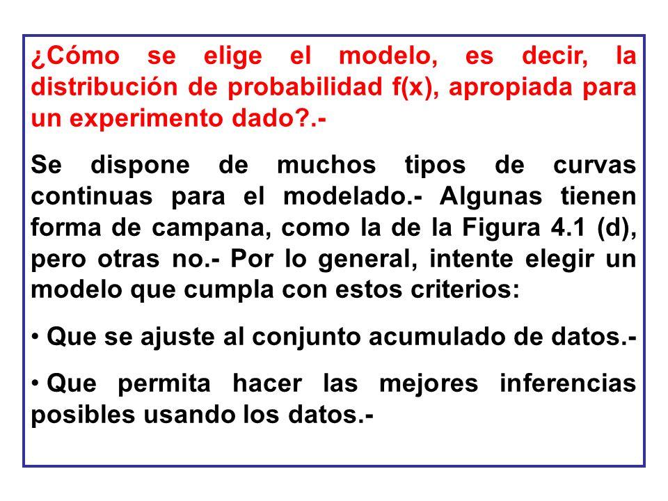 ¿Cómo se elige el modelo, es decir, la distribución de probabilidad f(x), apropiada para un experimento dado .-