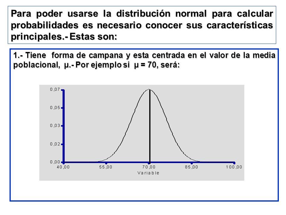 Para poder usarse la distribución normal para calcular probabilidades es necesario conocer sus características principales.- Estas son: