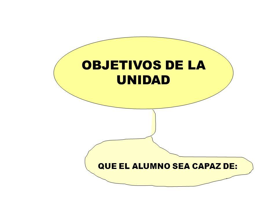 OBJETIVOS DE LA UNIDAD QUE EL ALUMNO SEA CAPAZ DE: