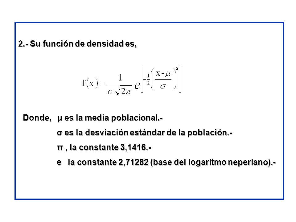 2.- Su función de densidad es,