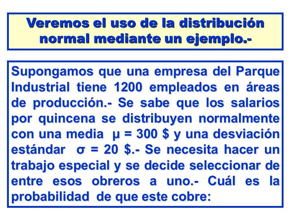 Veremos el uso de la distribución normal mediante un ejemplo.-