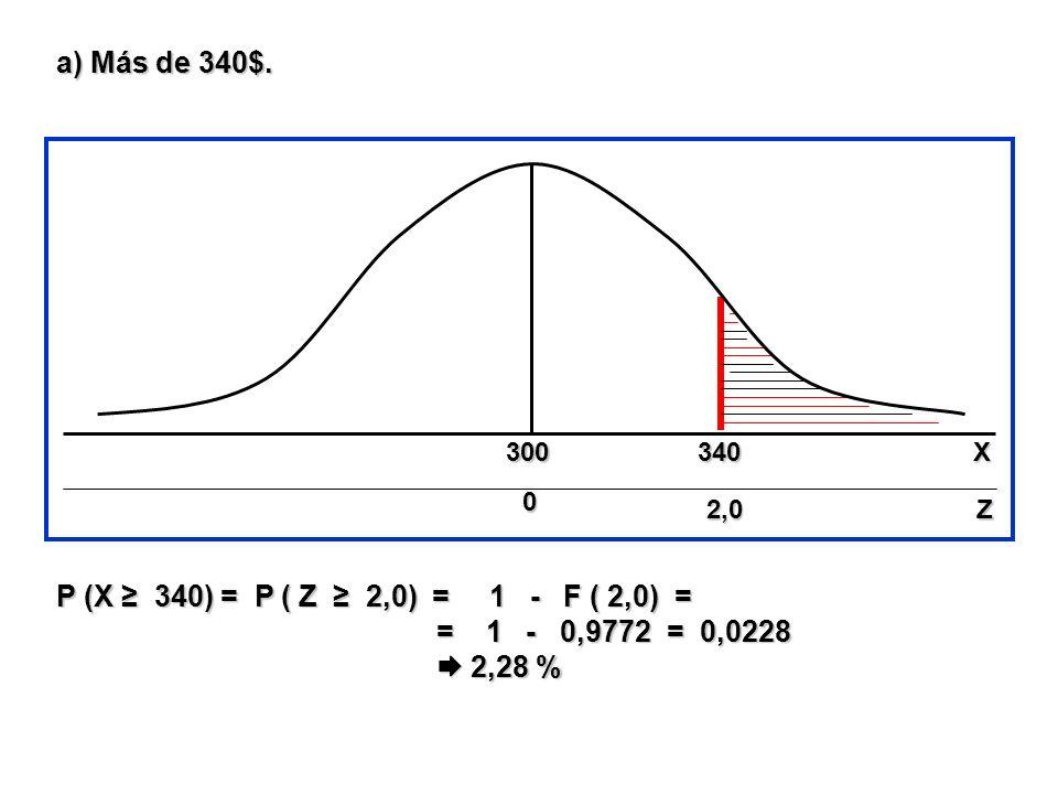 a) Más de 340$. P (X ≥ 340) = P ( Z ≥ 2,0) = 1 - F ( 2,0) =