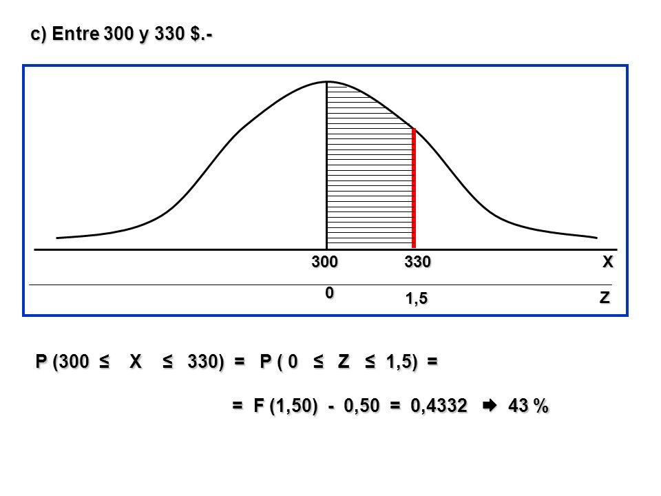 c) Entre 300 y 330 $.- P (300 ≤ X ≤ 330) = P ( 0 ≤ Z ≤ 1,5) =