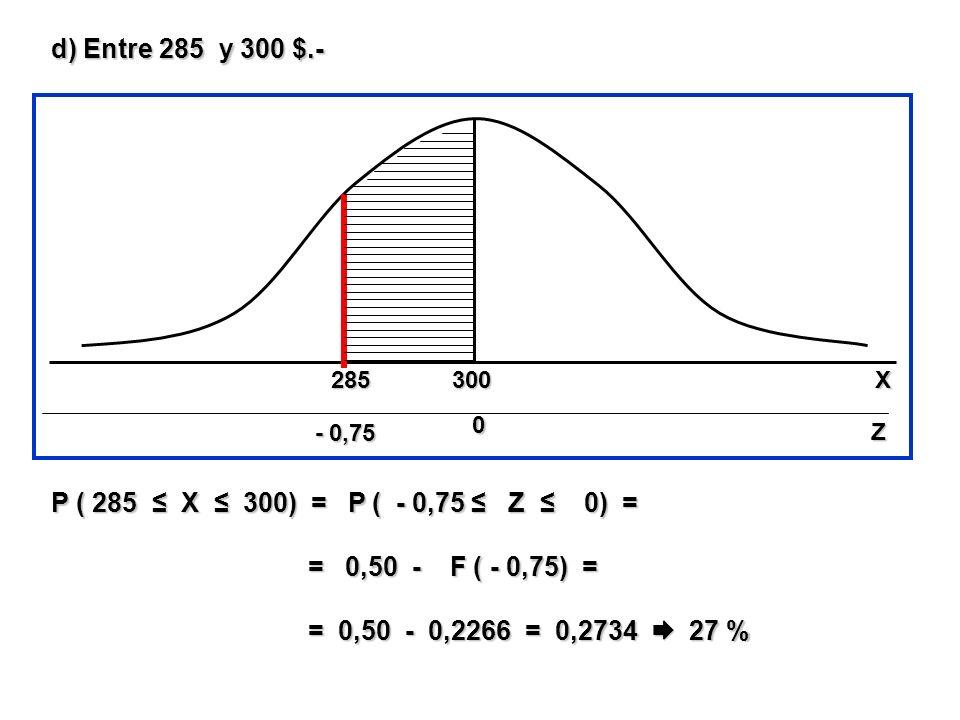 d) Entre 285 y 300 $.- P ( 285 ≤ X ≤ 300) = P ( - 0,75 ≤ Z ≤ 0) =