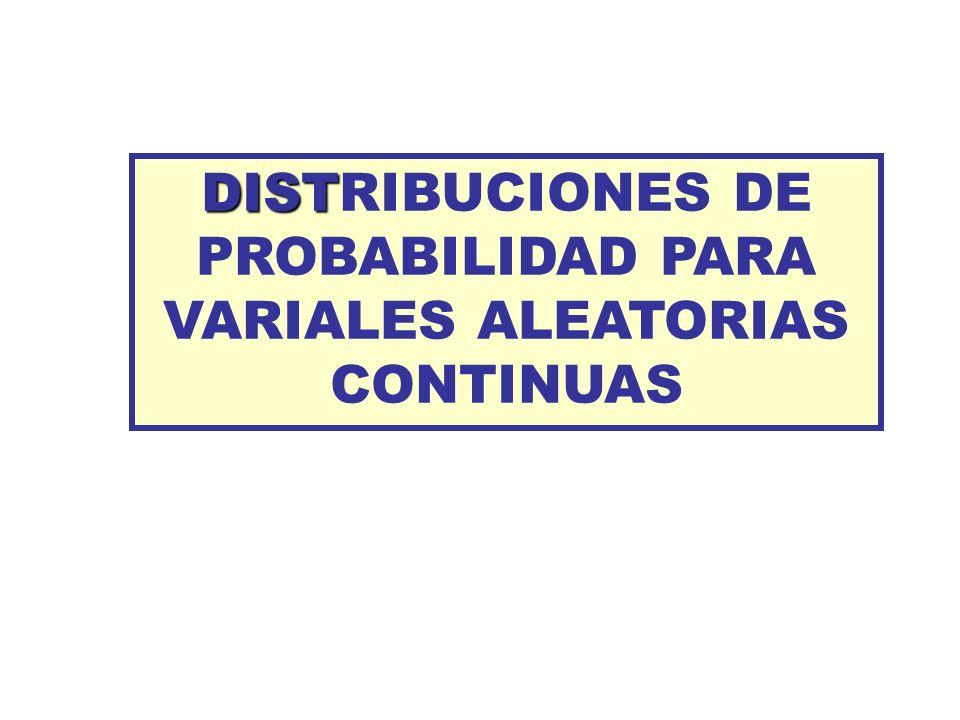 DISTRIBUCIONES DE PROBABILIDAD PARA VARIALES ALEATORIAS CONTINUAS