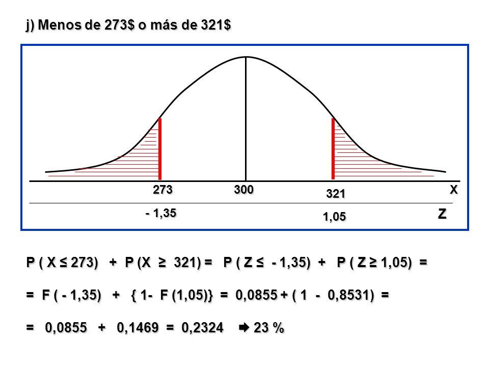 P ( X ≤ 273) + P (X ≥ 321) = P ( Z ≤ - 1,35) + P ( Z ≥ 1,05) =