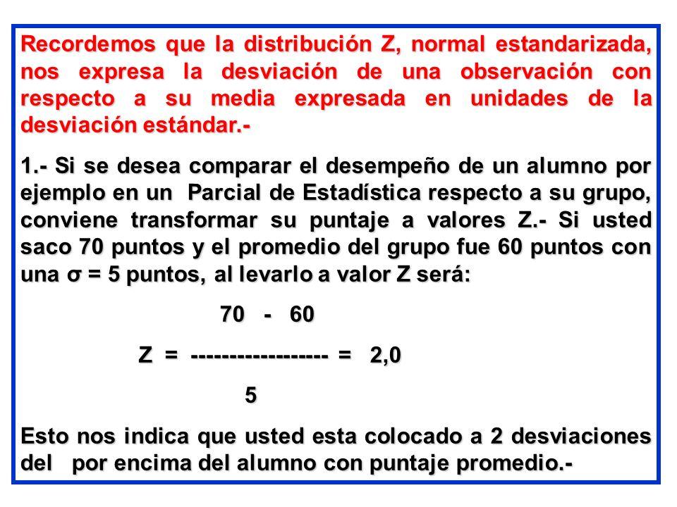 Recordemos que la distribución Z, normal estandarizada, nos expresa la desviación de una observación con respecto a su media expresada en unidades de la desviación estándar.-