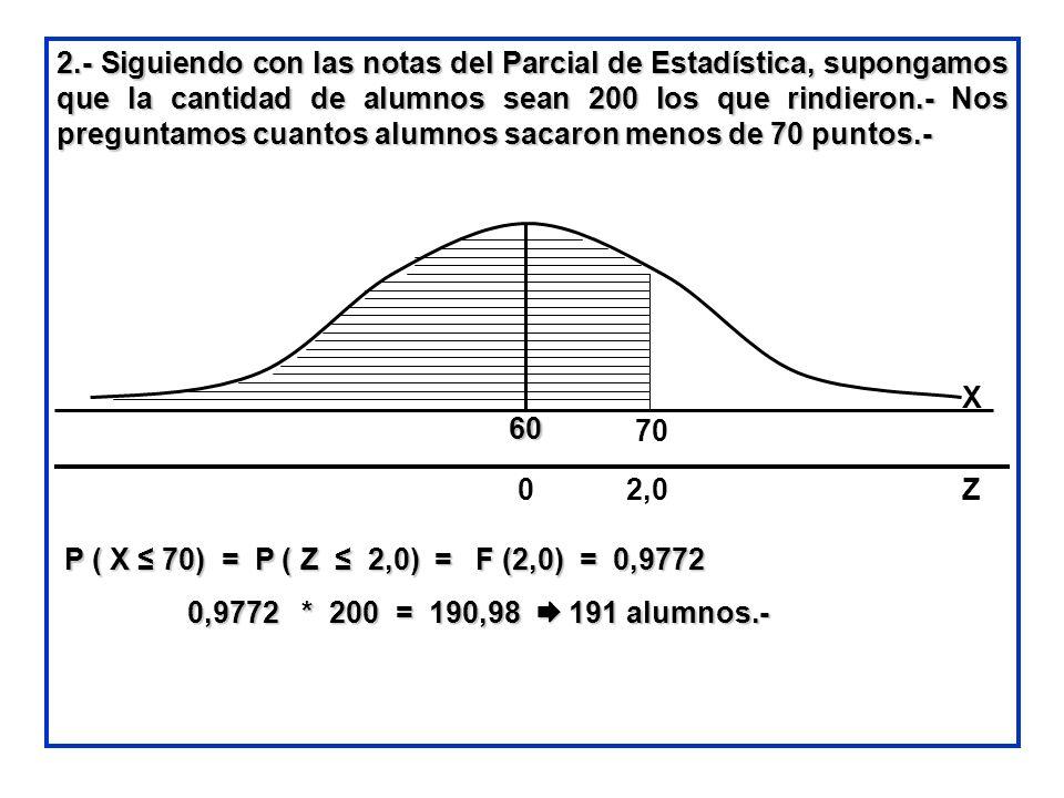 2.- Siguiendo con las notas del Parcial de Estadística, supongamos que la cantidad de alumnos sean 200 los que rindieron.- Nos preguntamos cuantos alumnos sacaron menos de 70 puntos.-