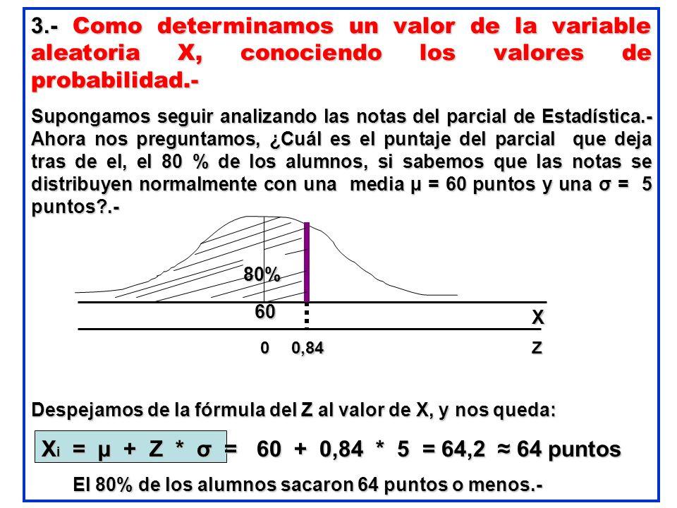 3.- Como determinamos un valor de la variable aleatoria X, conociendo los valores de probabilidad.-