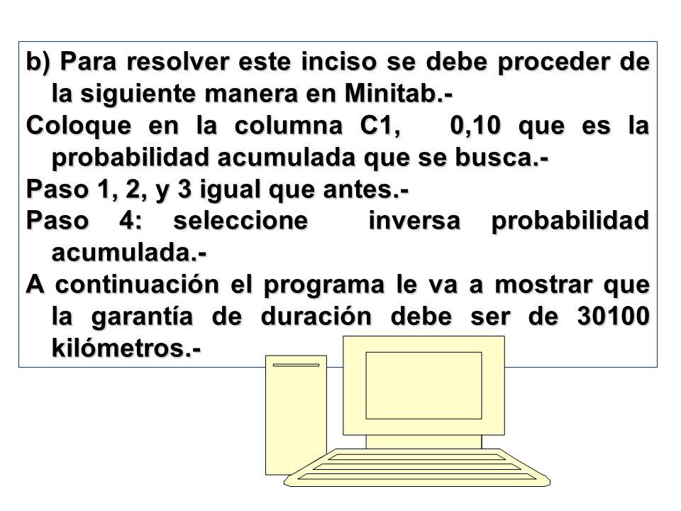 b) Para resolver este inciso se debe proceder de la siguiente manera en Minitab.-
