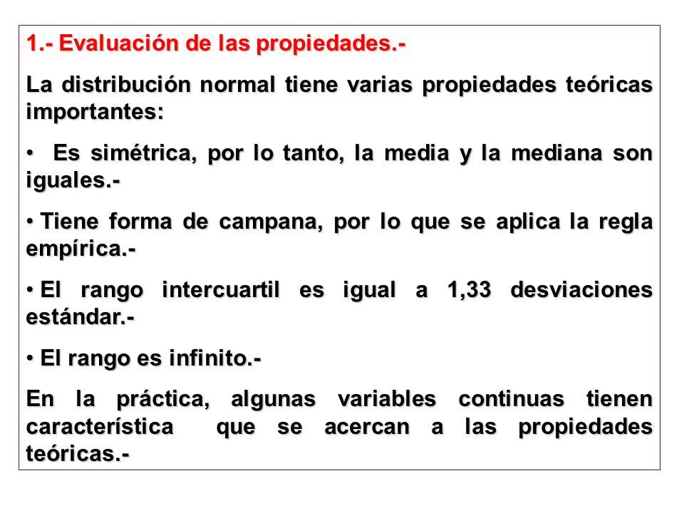 1.- Evaluación de las propiedades.-
