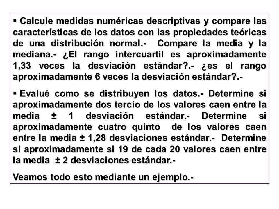 Calcule medidas numéricas descriptivas y compare las características de los datos con las propiedades teóricas de una distribución normal.- Compare la media y la mediana.- ¿El rango intercuartil es aproximadamente 1,33 veces la desviación estándar .- ¿es el rango aproximadamente 6 veces la desviación estándar .-