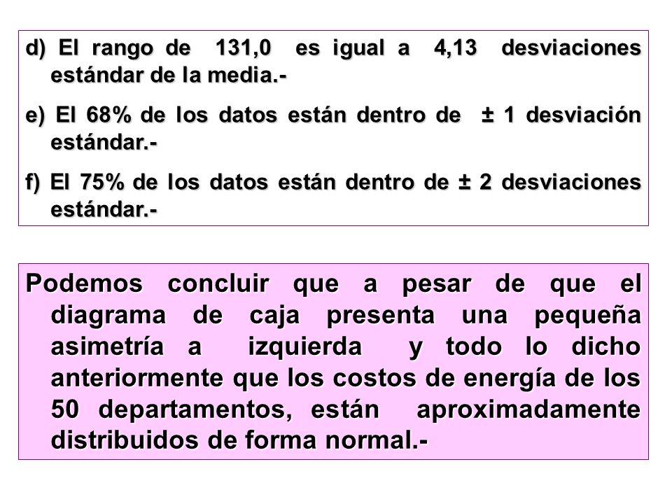 d) El rango de 131,0 es igual a 4,13 desviaciones estándar de la media