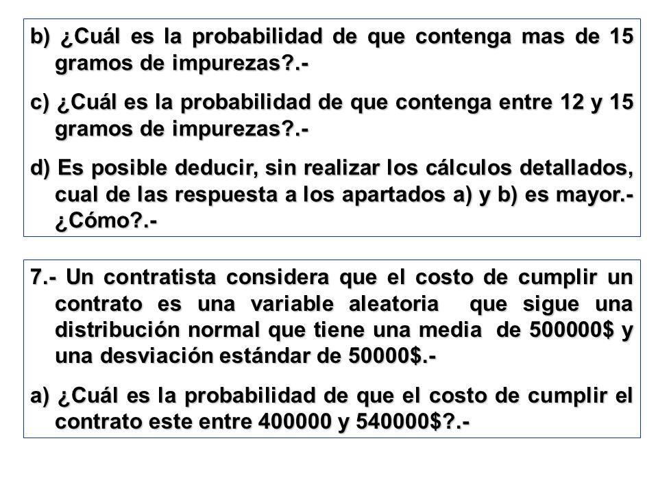 b) ¿Cuál es la probabilidad de que contenga mas de 15 gramos de impurezas .-