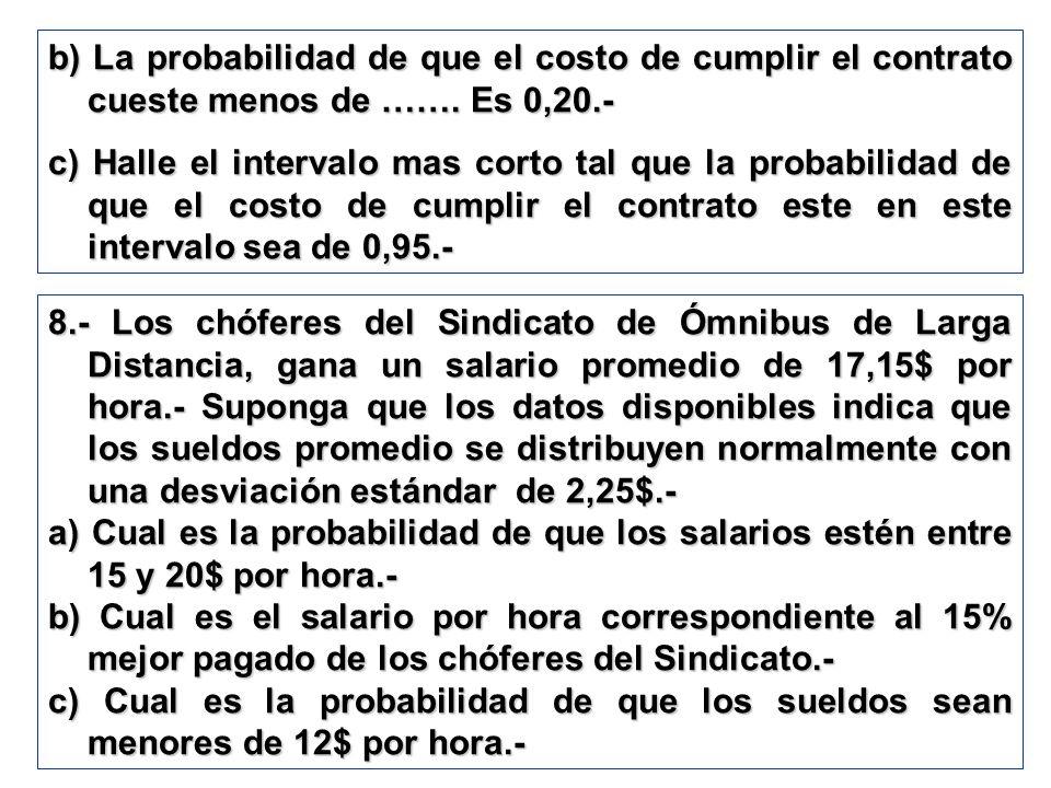 b) La probabilidad de que el costo de cumplir el contrato cueste menos de ……. Es 0,20.-