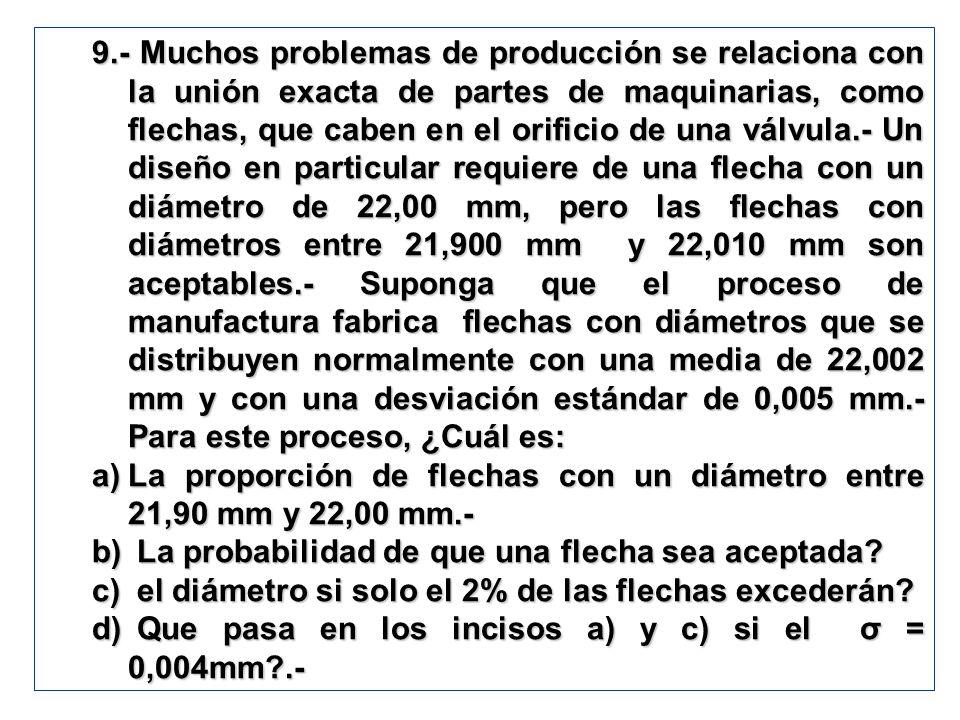 9.- Muchos problemas de producción se relaciona con la unión exacta de partes de maquinarias, como flechas, que caben en el orificio de una válvula.- Un diseño en particular requiere de una flecha con un diámetro de 22,00 mm, pero las flechas con diámetros entre 21,900 mm y 22,010 mm son aceptables.- Suponga que el proceso de manufactura fabrica flechas con diámetros que se distribuyen normalmente con una media de 22,002 mm y con una desviación estándar de 0,005 mm.- Para este proceso, ¿Cuál es: