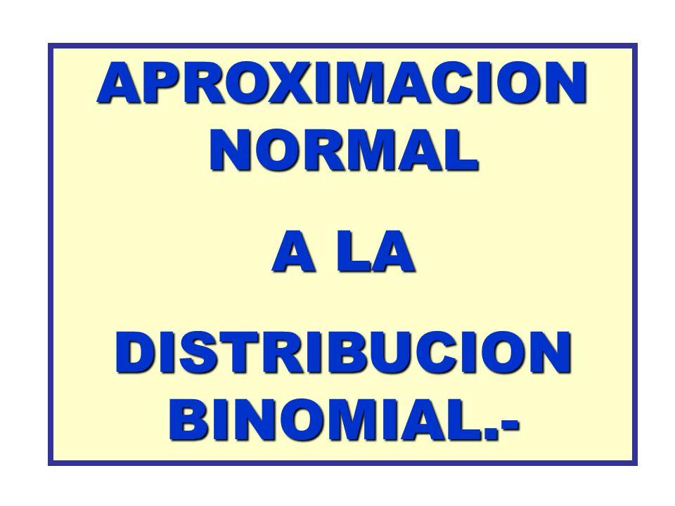 DISTRIBUCION BINOMIAL.-