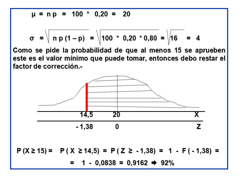 µ = n p = 100 * 0,20 = 20 σ = n p (1 – p) = 100 * 0,20 * 0,80 = 16 = 4.