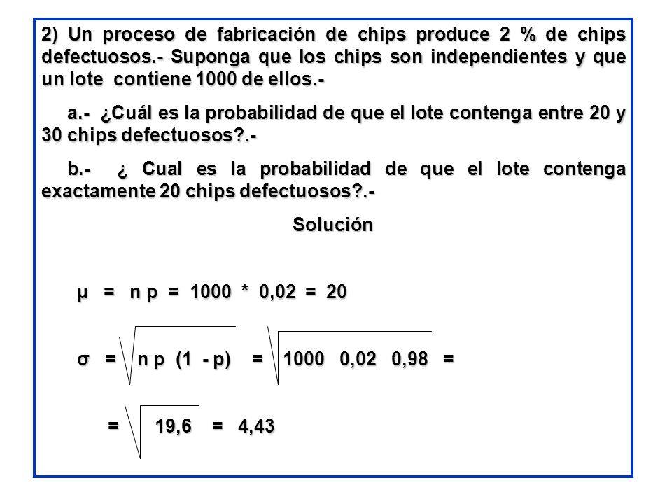 2) Un proceso de fabricación de chips produce 2 % de chips defectuosos