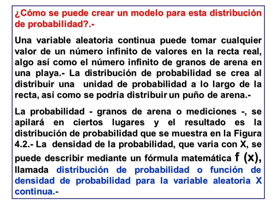 ¿Cómo se puede crear un modelo para esta distribución de probabilidad