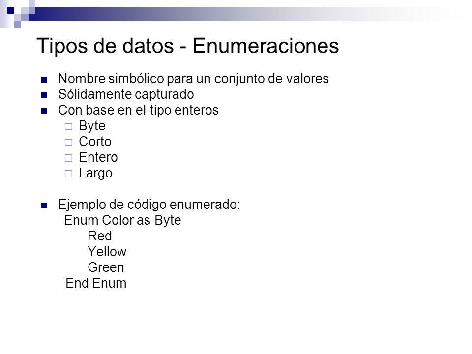 Tipos de datos - Enumeraciones