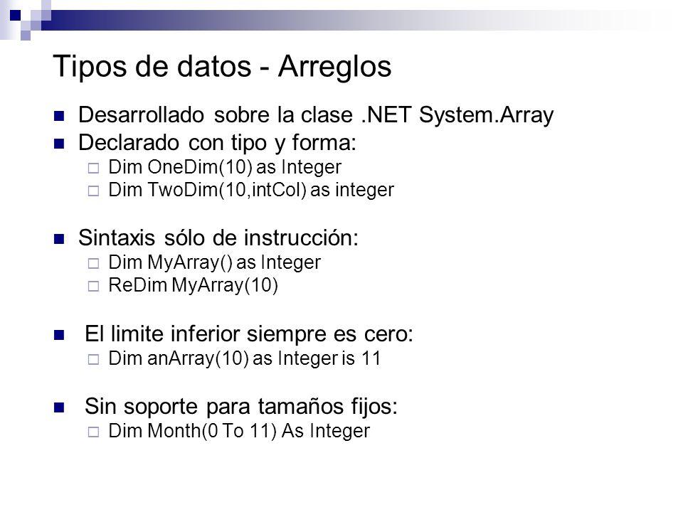 Tipos de datos - Arreglos