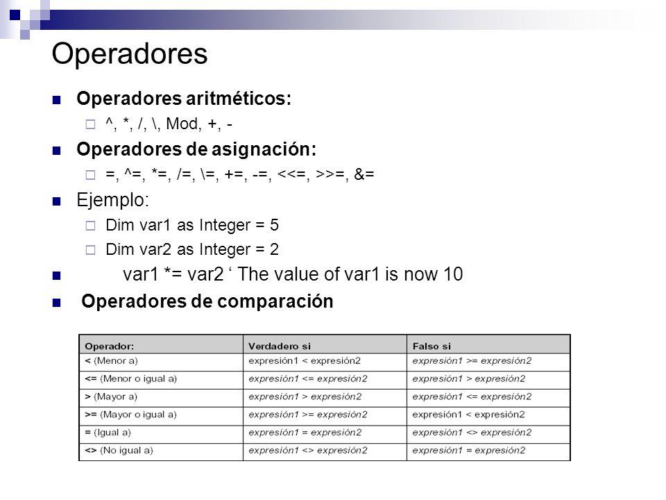 Operadores Operadores aritméticos: Operadores de asignación: Ejemplo: