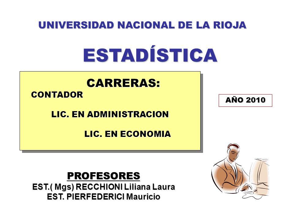 ESTADÍSTICA CARRERAS: UNIVERSIDAD NACIONAL DE LA RIOJA PROFESORES